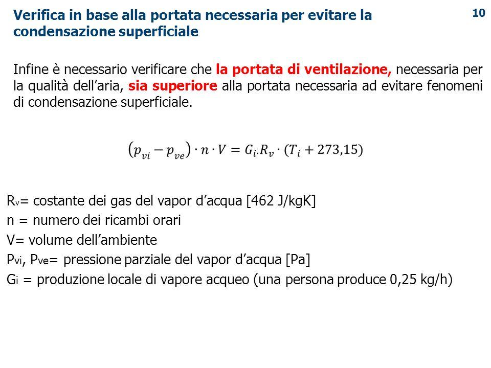 Rv= costante dei gas del vapor d'acqua [462 J/kgK]